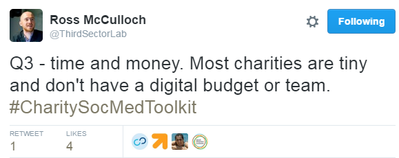 Time and money is the biggest problem facing charities on social media
