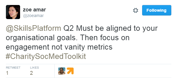 Social measurement must be aligned to your organisational goals
