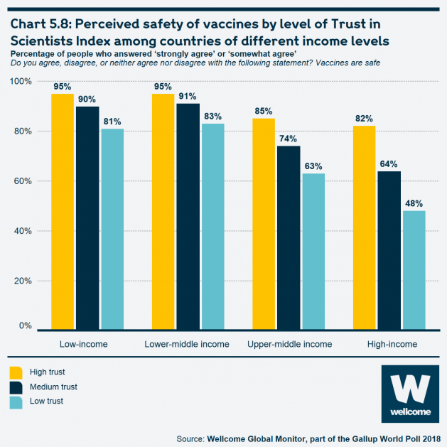 Vaccine Hesitancy: The Political Strain of (and on) Healthcare