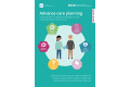 Advance- Care Planning